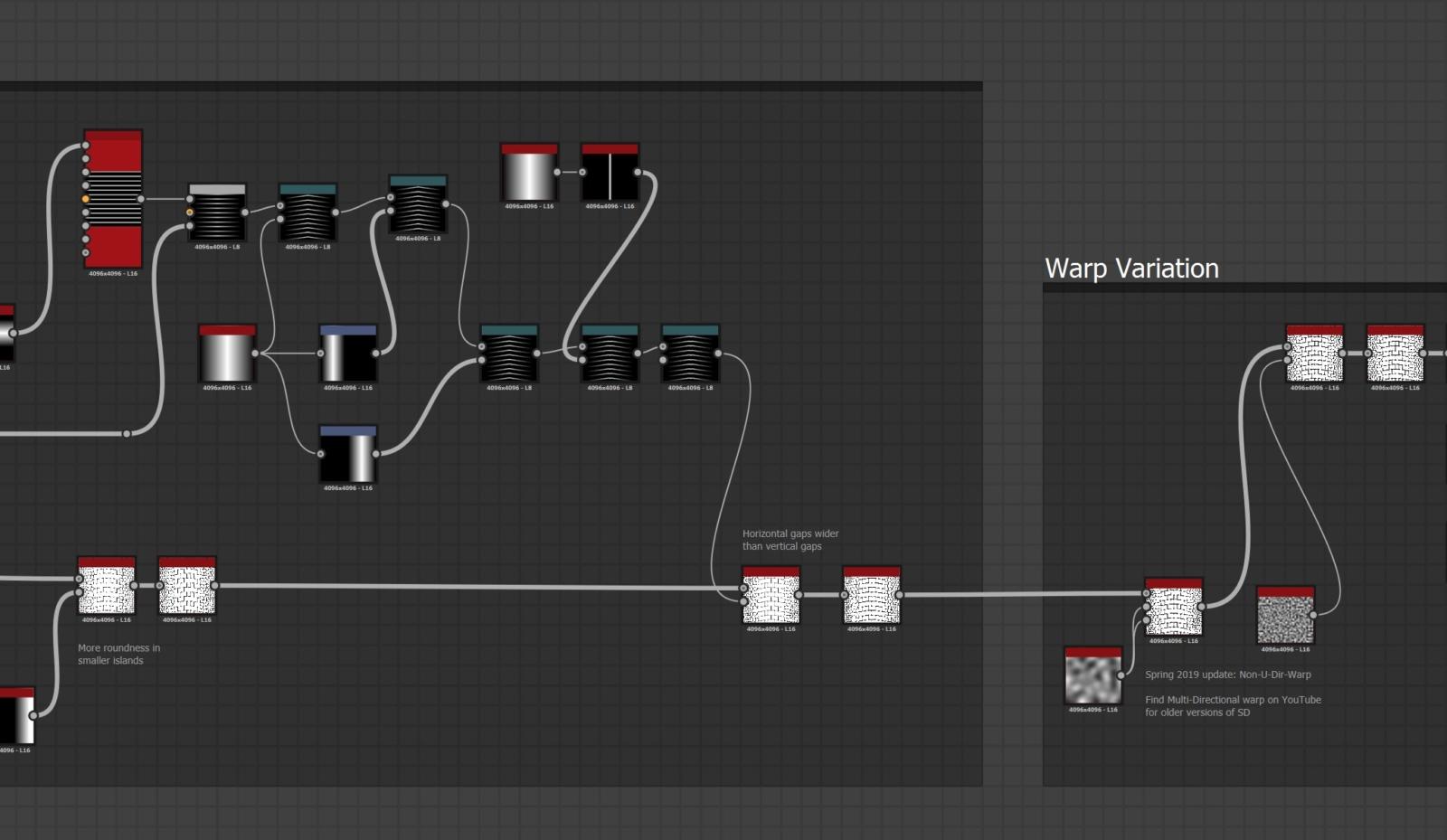 三维材质纹理贴图制作软件 Substance Designer 2020.1.2 v6.1.2.349 Win破解版插图(6)